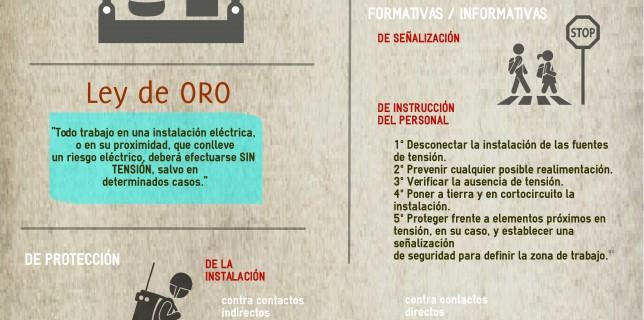 prevencionderiesgoelectrico