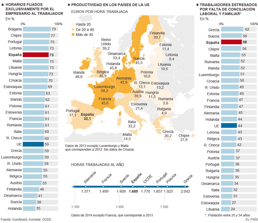 datos europeos